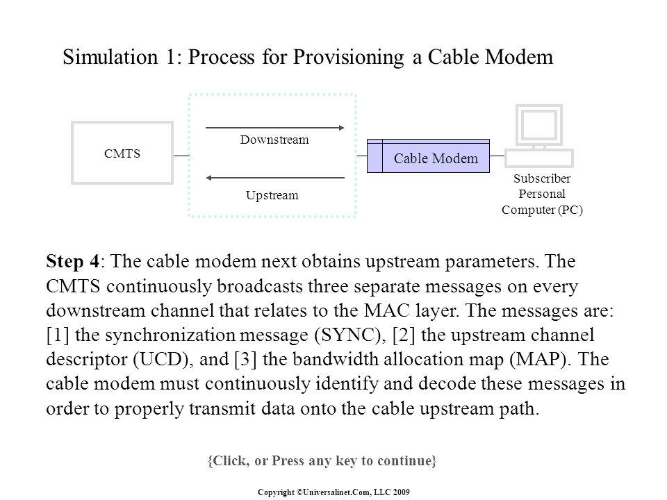 Copyright ©Universalinet.Com, LLC 2009 Simulation 1: Process for Provisioning a Cable Modem {Click, or Press any key to continue} Step 4: The cable modem next obtains upstream parameters.