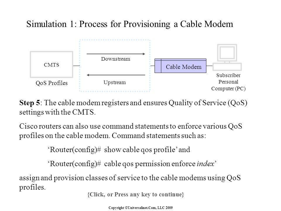 Copyright ©Universalinet.Com, LLC 2009 Simulation 1: Process for Provisioning a Cable Modem {Click, or Press any key to continue} Step 5: The cable mo