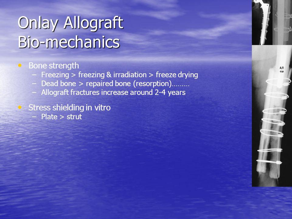 Onlay Allograft Bio-mechanics Bone strength – –Freezing > freezing & irradiation > freeze drying – –Dead bone > repaired bone (resorption)……… – –Allog