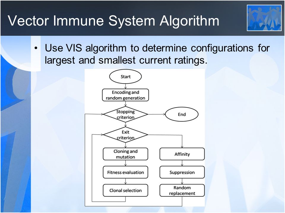 Vector Immune System Algorithm Use VIS algorithm to determine configurations for largest and smallest current ratings.