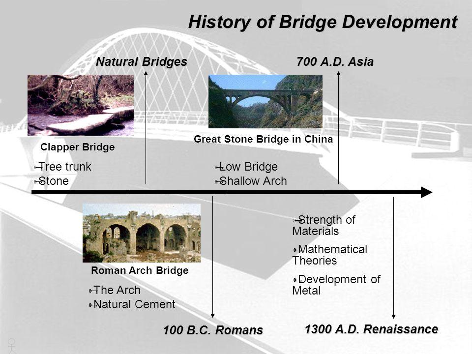 700 A.D. Asia 100 B.C. Romans Natural Bridges Clapper Bridge Tree trunk Stone The Arch Natural Cement Roman Arch Bridge History of Bridge Development