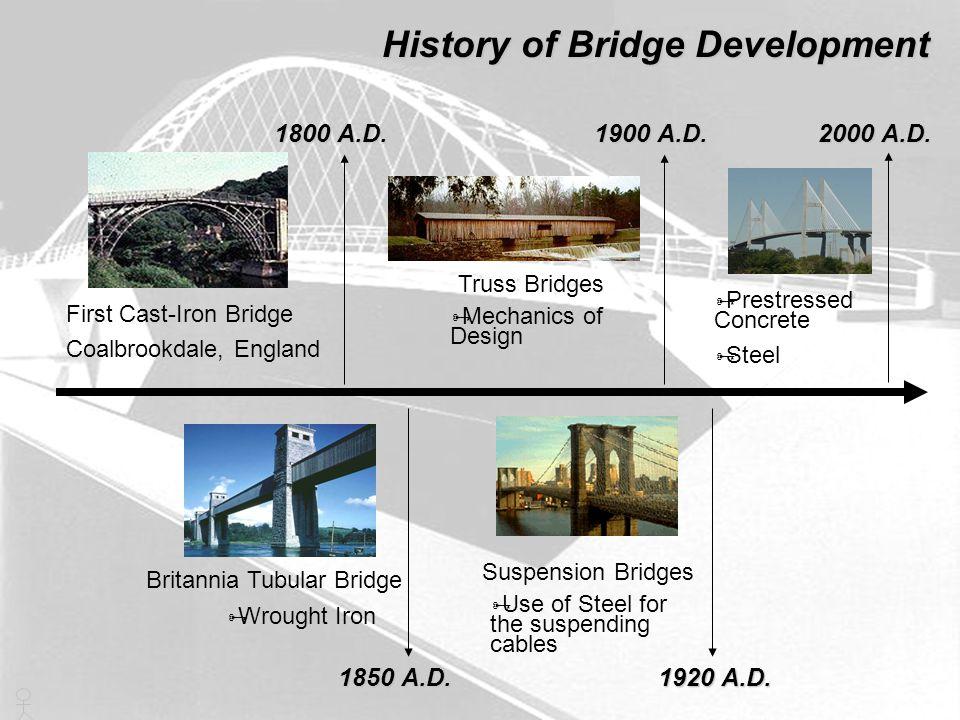 First Cast-Iron Bridge Coalbrookdale, England 1800 A.D. History of Bridge Development Britannia Tubular Bridge 1850 A.D. Wrought Iron Truss Bridges Me