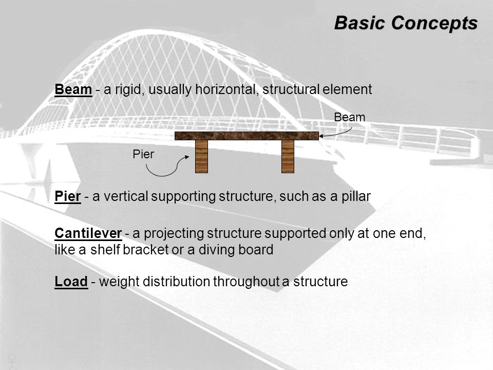 Basic Concepts Truss - a rigid frame composed of short, straight pieces joined to form a series of triangles or other stable shapes Stable - (adj.) ability to resist collapse and deformation; stability (n.) characteristic of a structure that is able to carry a realistic load without collapsing or deforming significantly Deform - to change shape