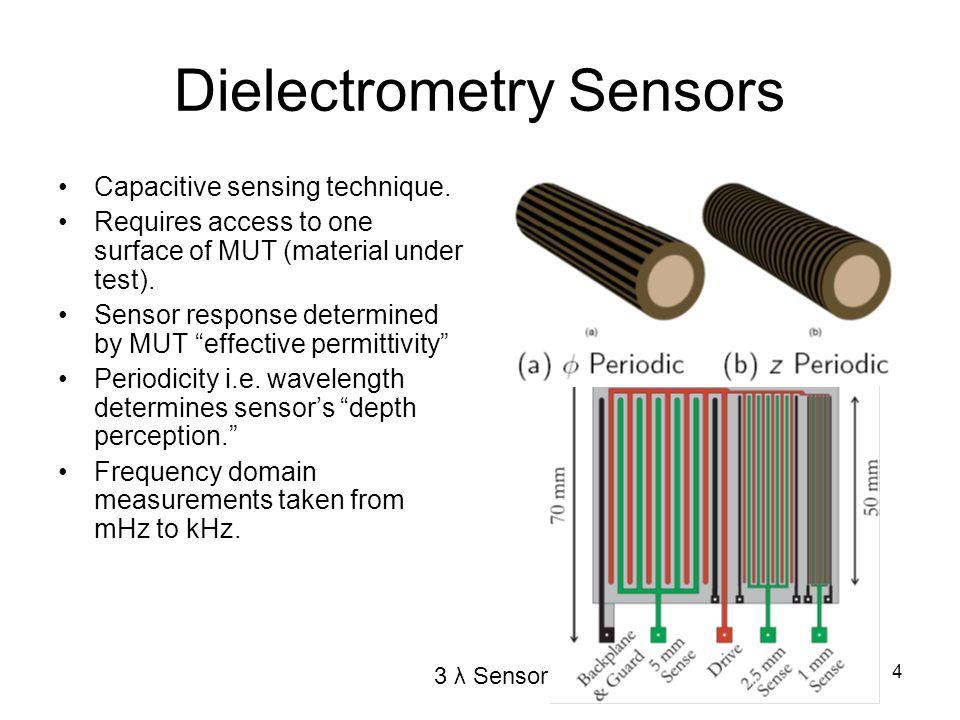 4 Dielectrometry Sensors Capacitive sensing technique.