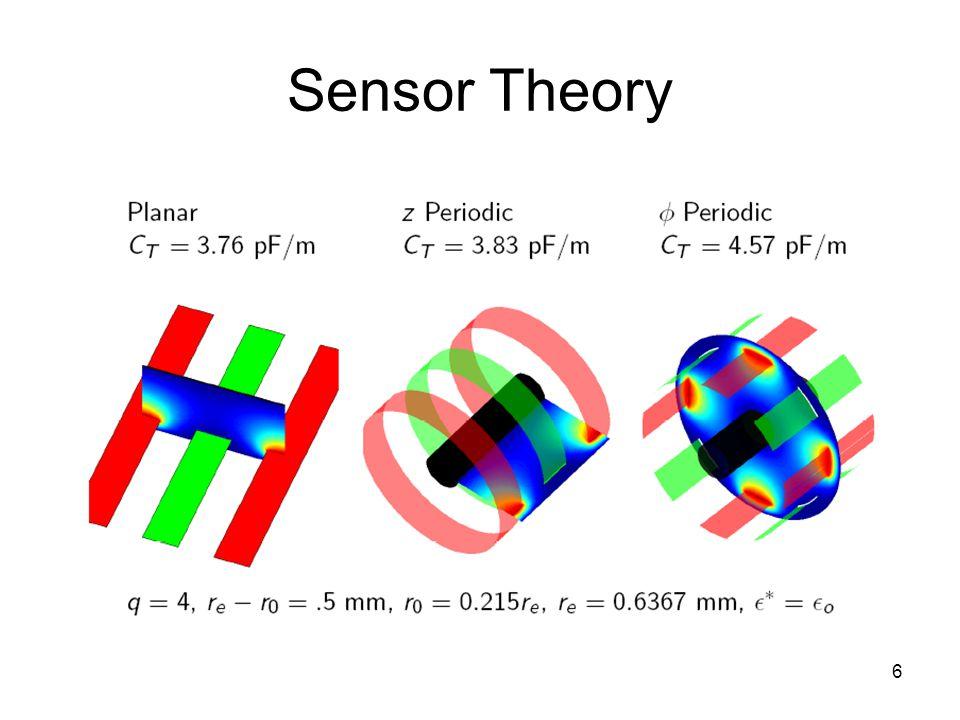 6 Sensor Theory