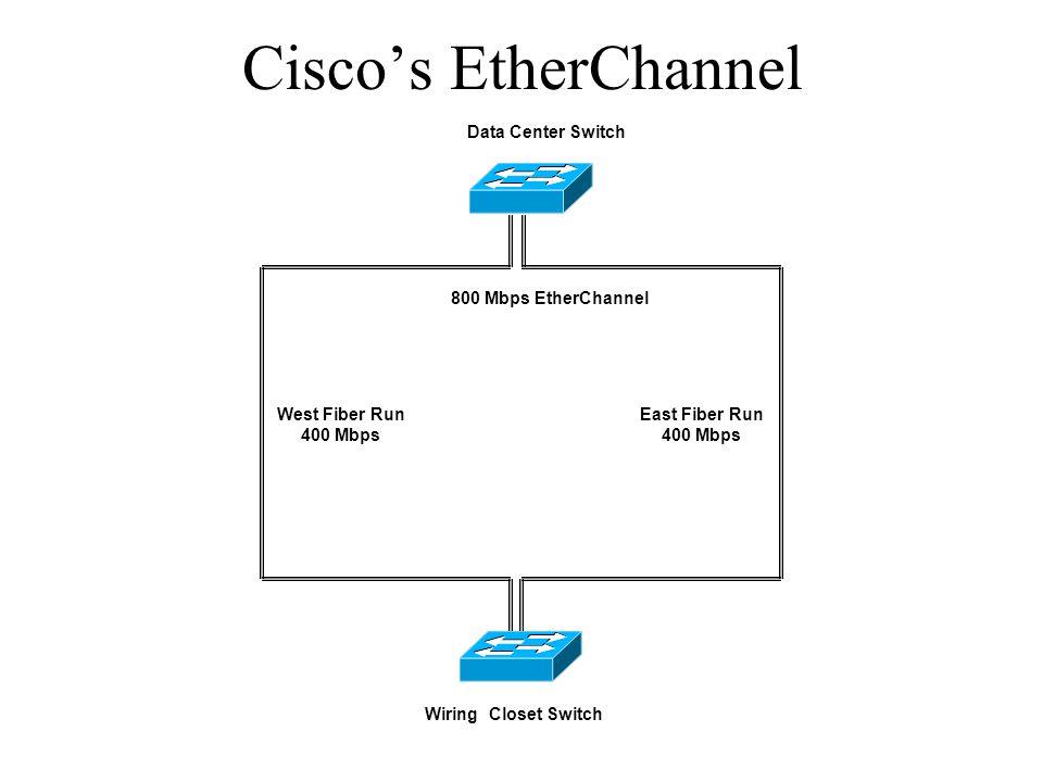 Ciscos EtherChannel Data Center Switch Wiring Closet Switch East Fiber Run 400 Mbps West Fiber Run 400 Mbps 800 Mbps EtherChannel