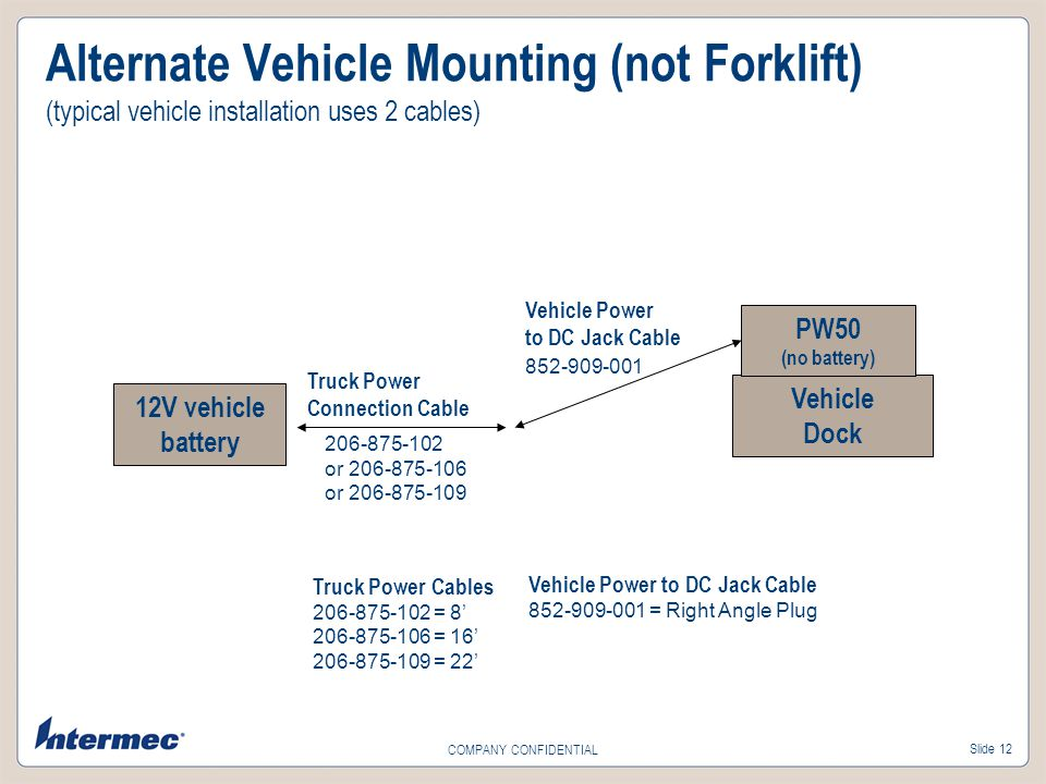 Slide 12 COMPANY CONFIDENTIAL Alternate Vehicle Mounting (not Forklift) (typical vehicle installation uses 2 cables) 12V vehicle battery Vehicle Dock