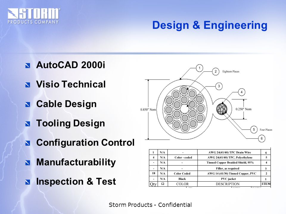 Storm Products - Confidential AutoCAD 2000i Visio Technical Cable Design Tooling Design Configuration Control Manufacturability Inspection & Test Design & Engineering