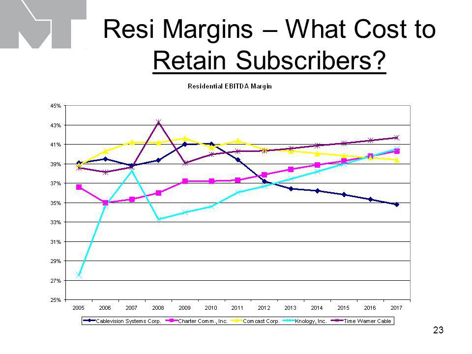 23 Resi Margins – What Cost to Retain Subscribers