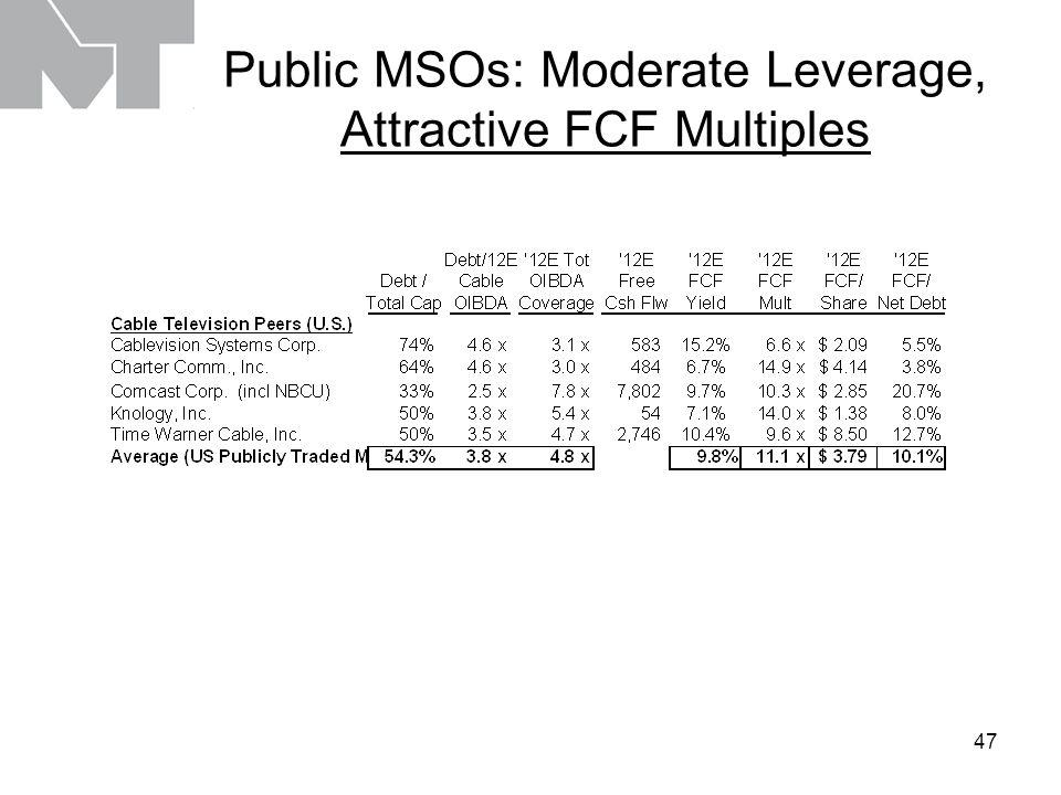 47 Public MSOs: Moderate Leverage, Attractive FCF Multiples
