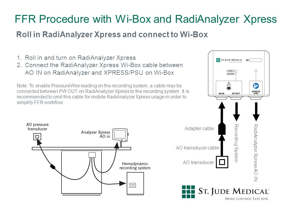 1.Roll in and turn on RadiAnalyzer Xpress 2.Connect the RadiAnalyzer Xpress Wi-Box cable between AO IN on RadiAnalyzer and XPRESS/PSU on Wi-Box Note: