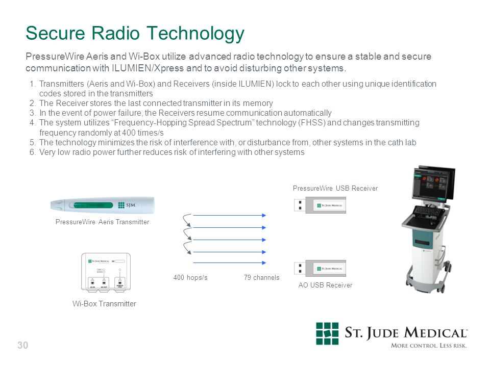 30 Secure Radio Technology PressureWire Aeris and Wi-Box utilize advanced radio technology to ensure a stable and secure communication with ILUMIEN/Xp