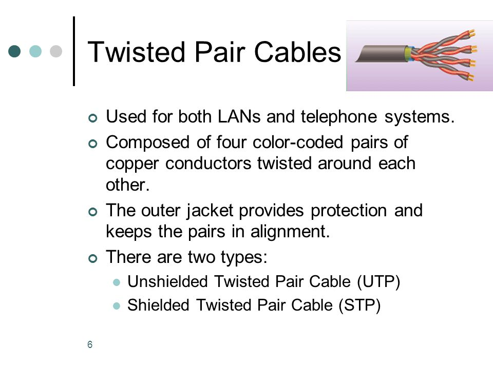 7 Twisted Pair Cables Unshielded Twisted Pair Cable (UTP) Used in normal office environments.