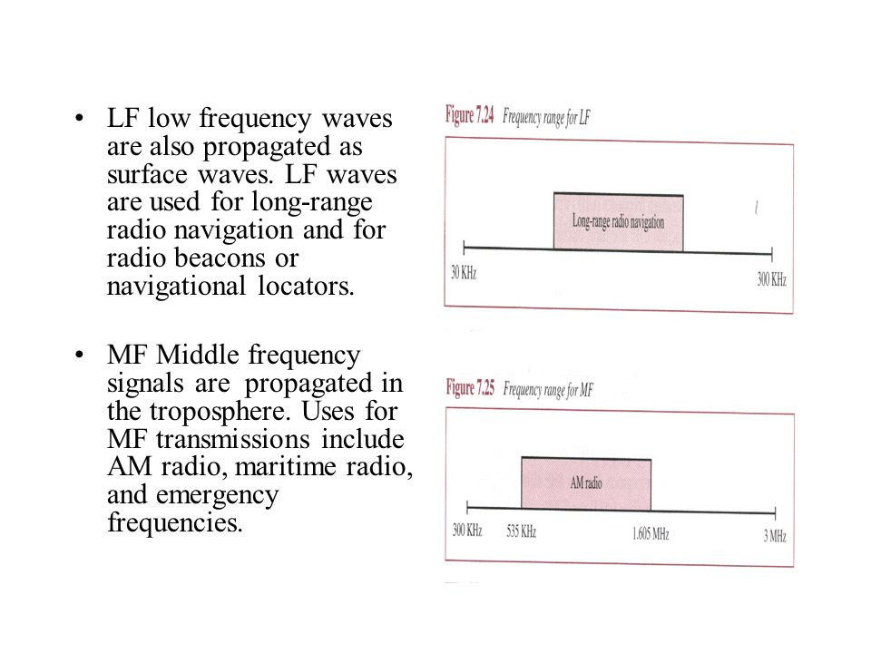 LF low frequency waves are also propagated as surface waves.