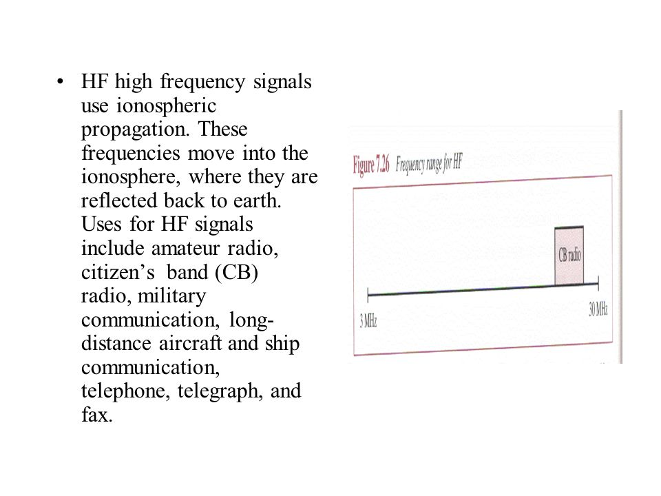HF high frequency signals use ionospheric propagation.