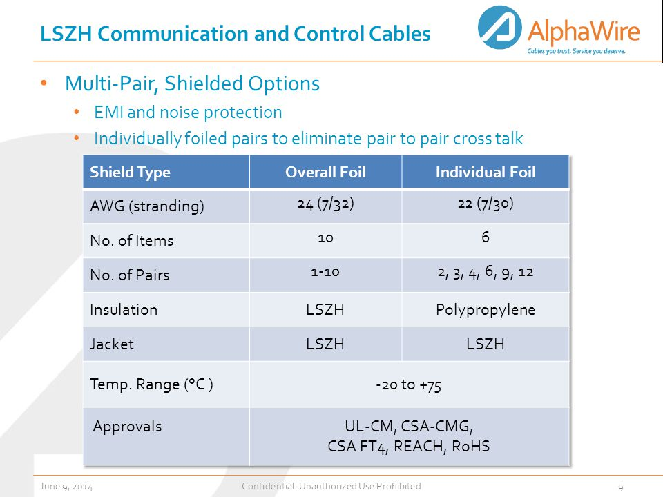 LSZH Communication and Control Cables June 9, 2014Confidential: Unauthorized Use Prohibited9 Multi-Pair, Shielded Options EMI and noise protection Individually foiled pairs to eliminate pair to pair cross talk