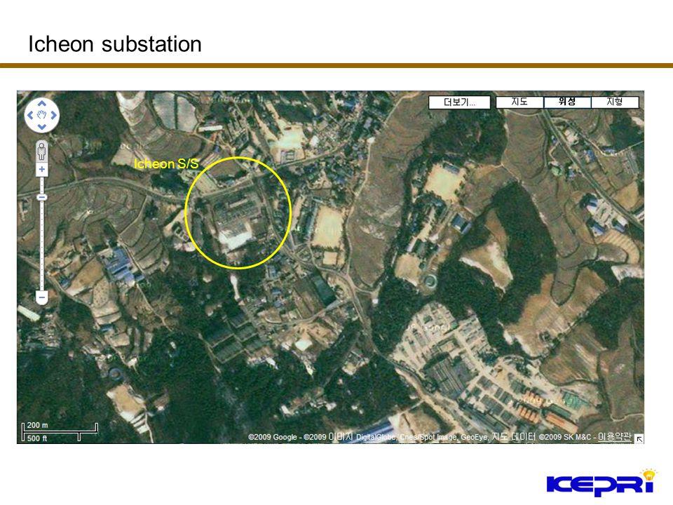Icheon Incheon Seoul Icheon S/S Icheon substation