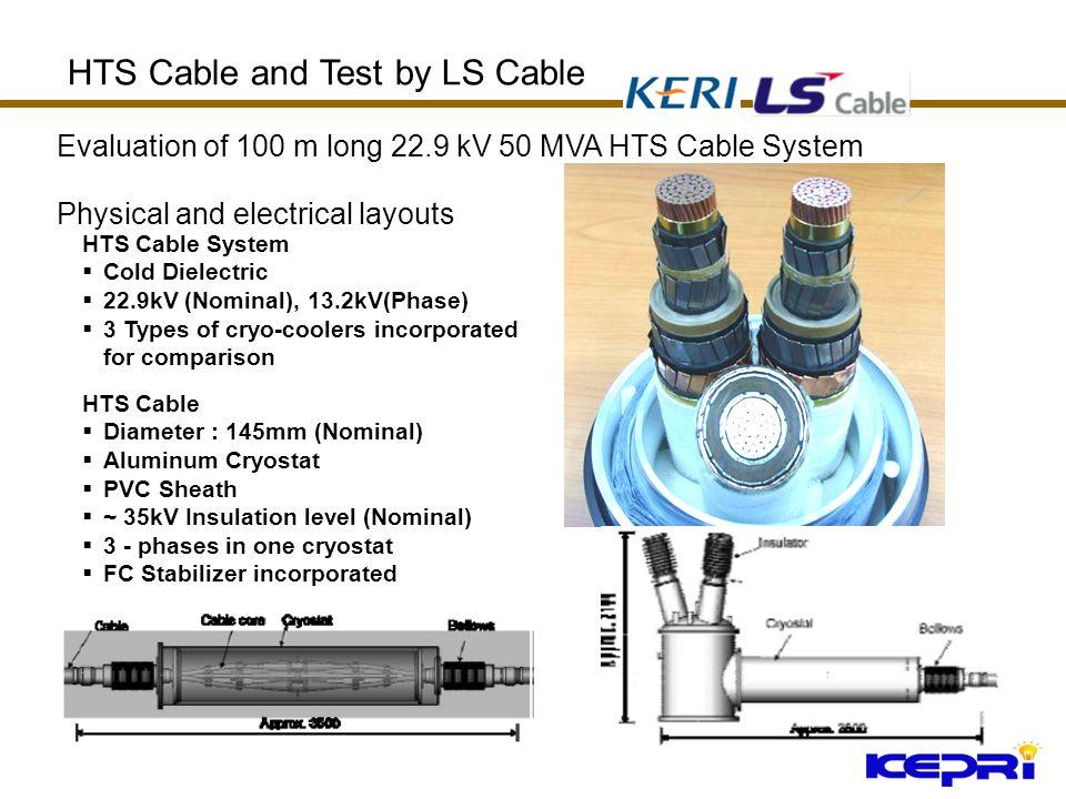 Evaluation of 100 m long 22.9 kV 50 MVA HTS Cable System HTS Cable and Test by LS Cable HTS Cable System Cold Dielectric 22.9kV (Nominal), 13.2kV(Phas
