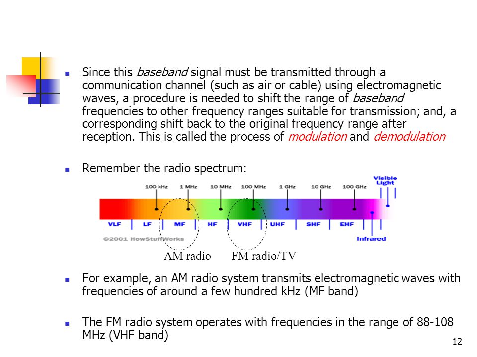 12 Since this baseband signal must be transmitted through a communication channel (such as air or cable) using electromagnetic waves, a procedure is needed to shift the range of baseband frequencies to other frequency ranges suitable for transmission; and, a corresponding shift back to the original frequency range after reception.