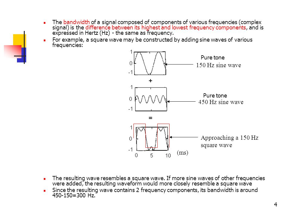 4 The bandwidth of a signal composed of components of various frequencies (complex signal) is the difference between its highest and lowest frequency components, and is expressed in Hertz (Hz) - the same as frequency.