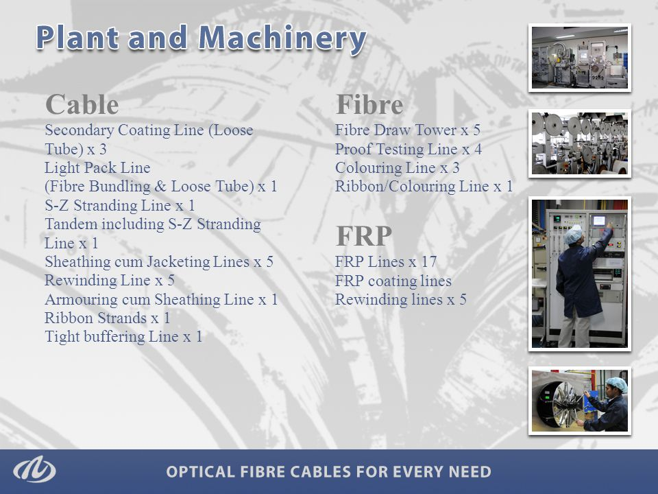 State of the art technology and infrastructure for: Single mode Optical Fibre (G652 B) Low Water Peak Fibre (G652 D) Non-Zero Dispersion Shifted Fibre (G655) Bend Sensitive Fibre (G 657 A) Multimode (62.5/50/OM3) Optical Fibre Tight Buffered Fibre (900 & 600 micron)