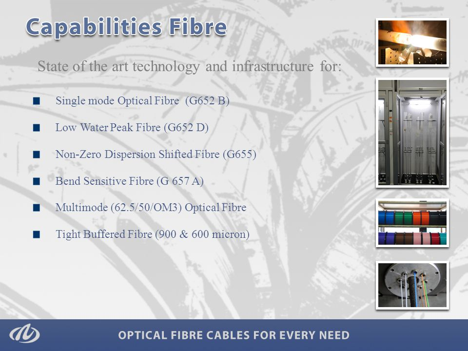 State of the art technology and infrastructure for: Single mode Optical Fibre (G652 B) Low Water Peak Fibre (G652 D) Non-Zero Dispersion Shifted Fibre (G655) Bend Sensitive Fibre (G 657 A) Multimode (62.5/50/OM3) Optical Fibre Tight Buffered Fibre (900 & 600 micron)