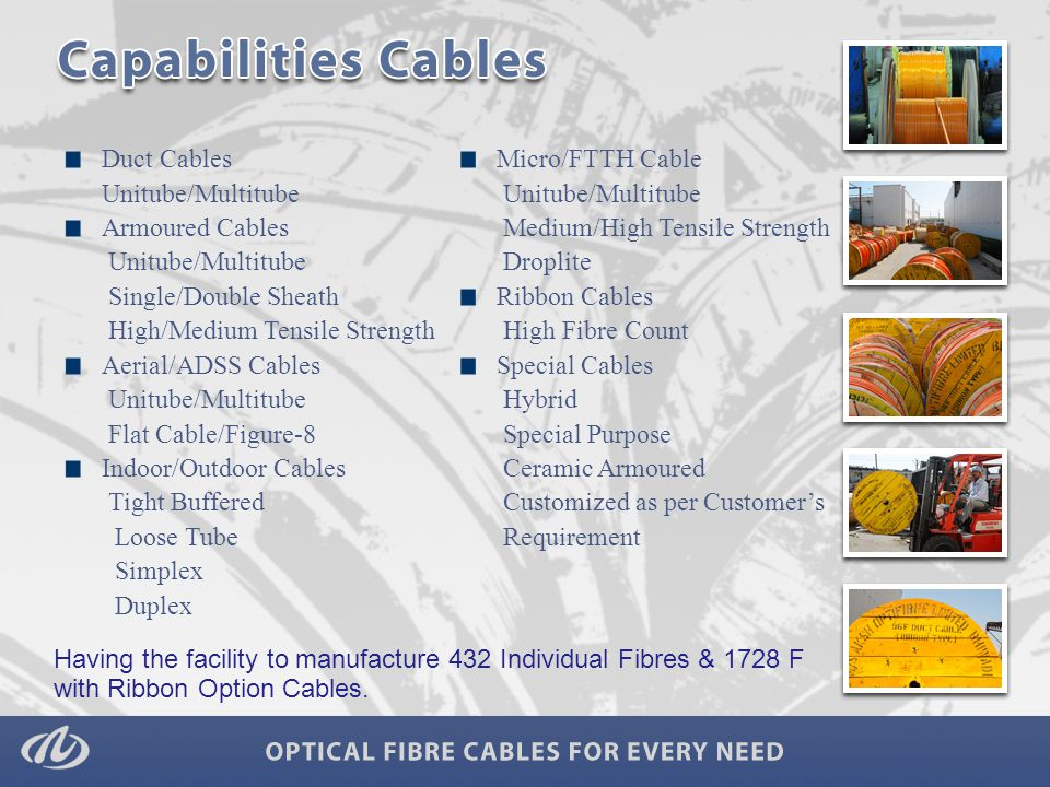 Duct Cables Unitube/Multitube Armoured Cables Unitube/Multitube Single/Double Sheath High/Medium Tensile Strength Aerial/ADSS Cables Unitube/Multitube