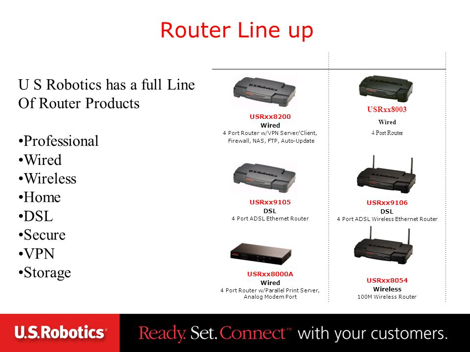Router Line up USRxx8000A Wired 4 Port Router w/Parallel Print Server, Analog Modem Port USRxx9105 DSL 4 Port ADSL Ethernet Router USRxx8200 Wired 4 P