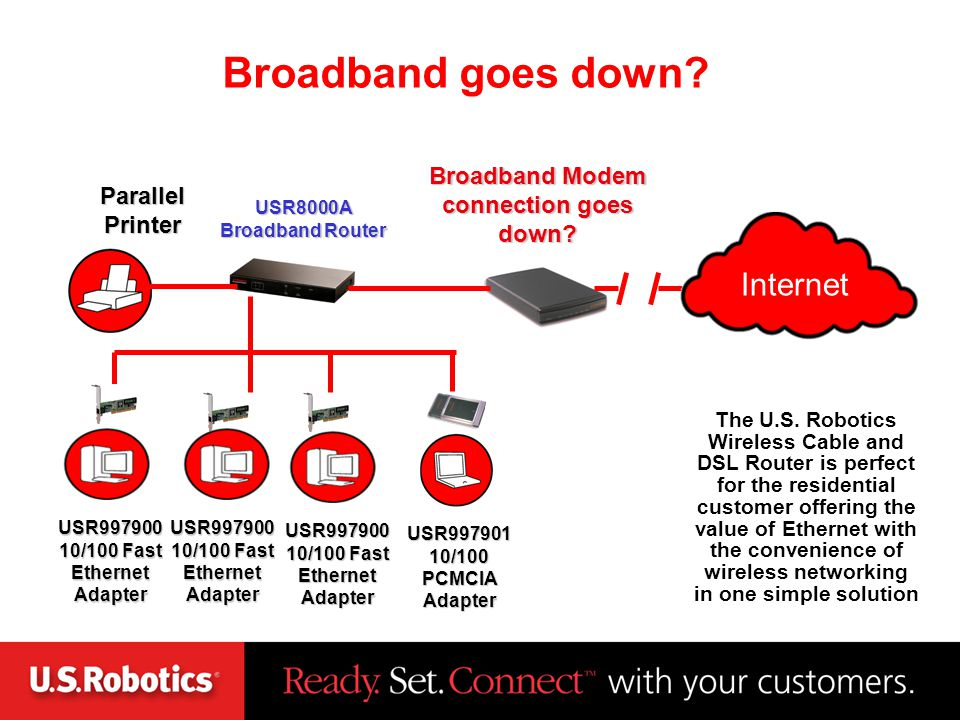 Broadband goes down? The U.S. Robotics Wireless Cable and DSL Router is perfect for the residential customer offering the value of Ethernet with the c