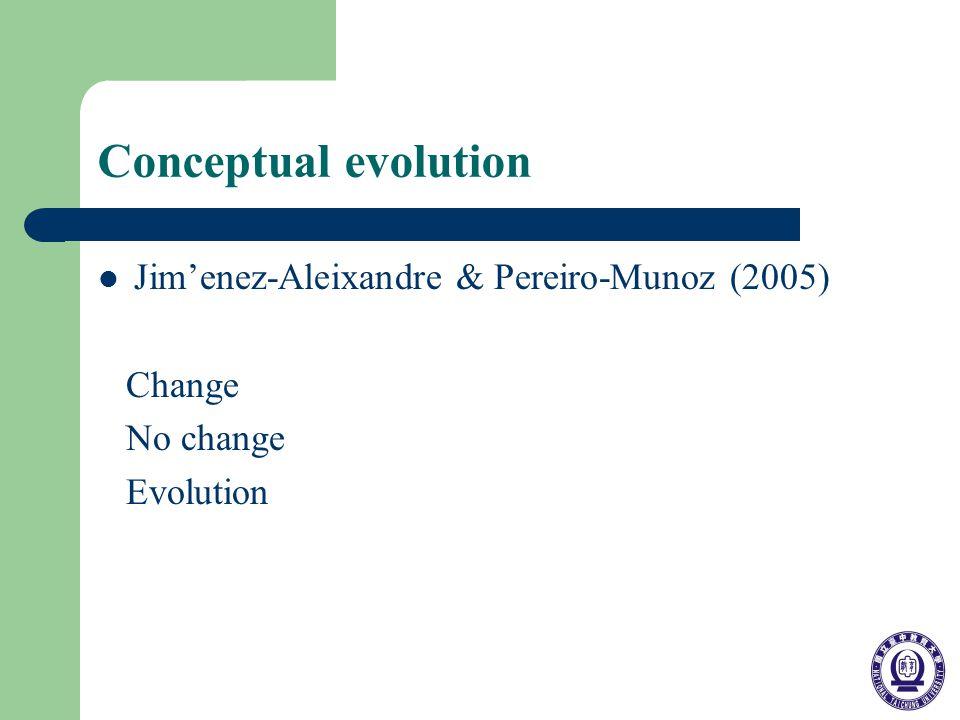 Conceptual evolution Jimenez-Aleixandre & Pereiro-Munoz (2005) Change No change Evolution