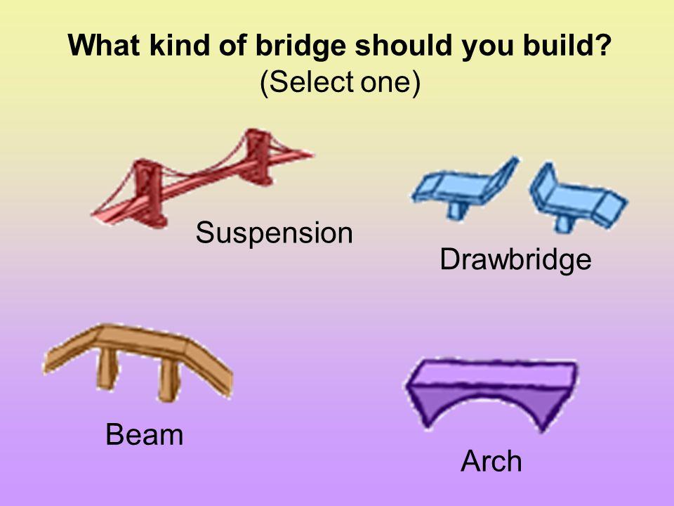 Location 1: Drawbridge A drawbridge is the best choice for this location.