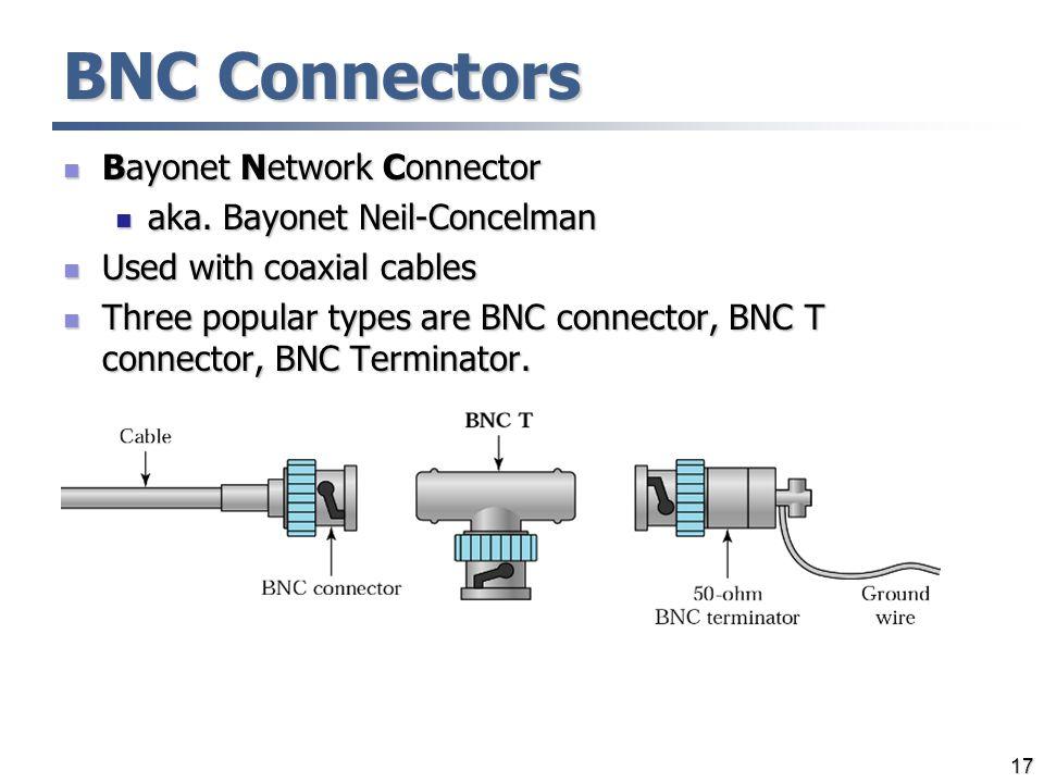 17 BNC Connectors Bayonet Network Connector Bayonet Network Connector aka. Bayonet Neil-Concelman aka. Bayonet Neil-Concelman Used with coaxial cables