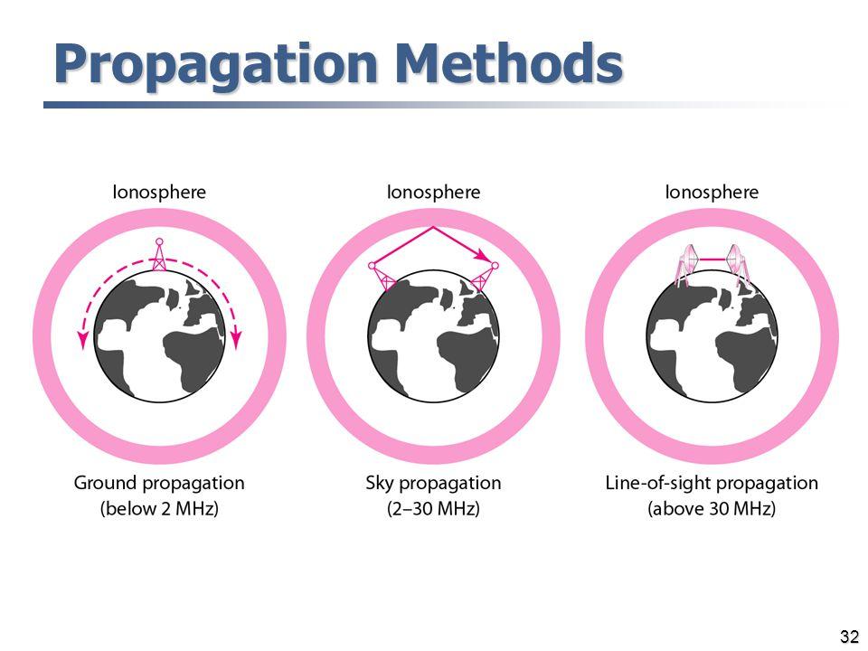 32 Propagation Methods