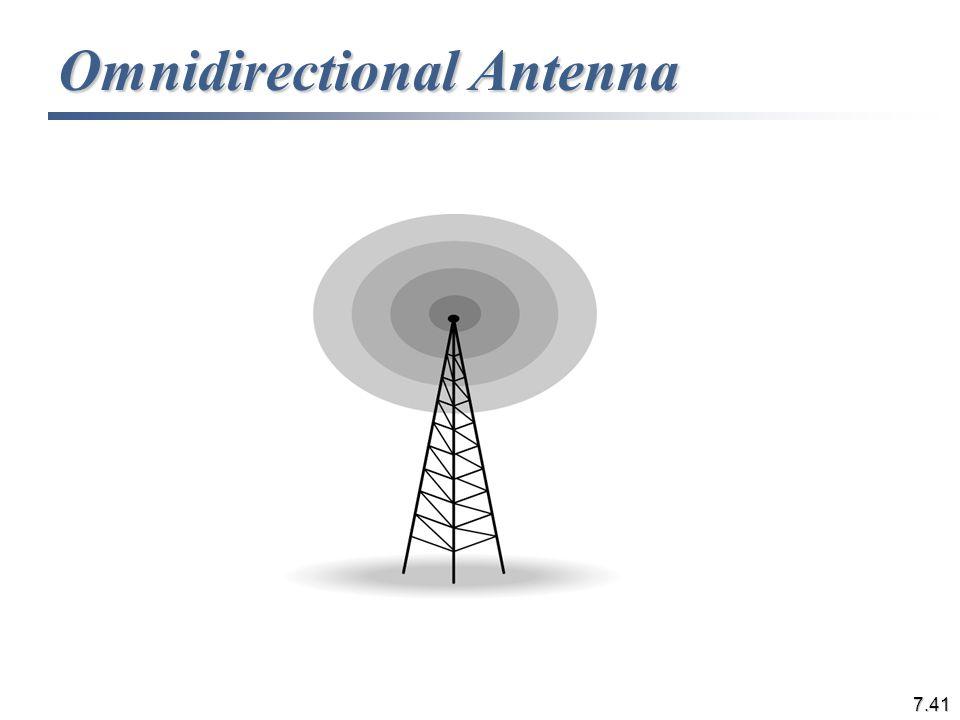 Omnidirectional Antenna 7.41