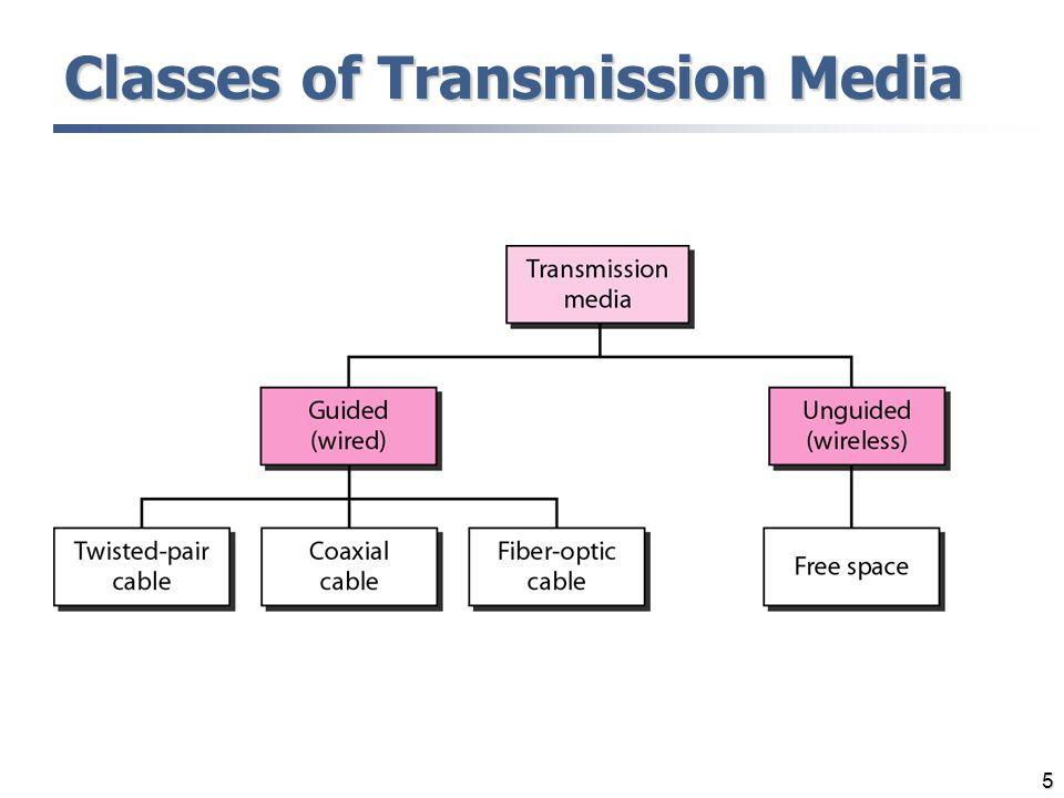 5 Classes of Transmission Media