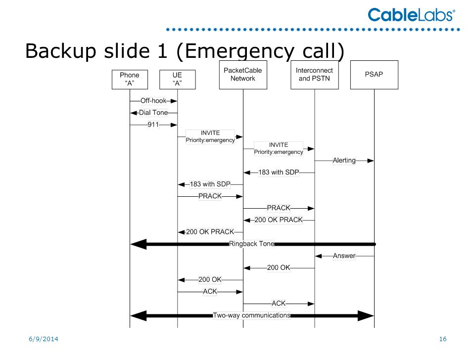 6/9/201416 Backup slide 1 (Emergency call)