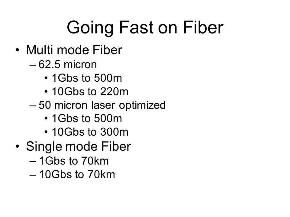 Going Fast on Fiber Multi mode Fiber –62.5 micron 1Gbs to 500m 10Gbs to 220m –50 micron laser optimized 1Gbs to 500m 10Gbs to 300m Single mode Fiber –1Gbs to 70km –10Gbs to 70km