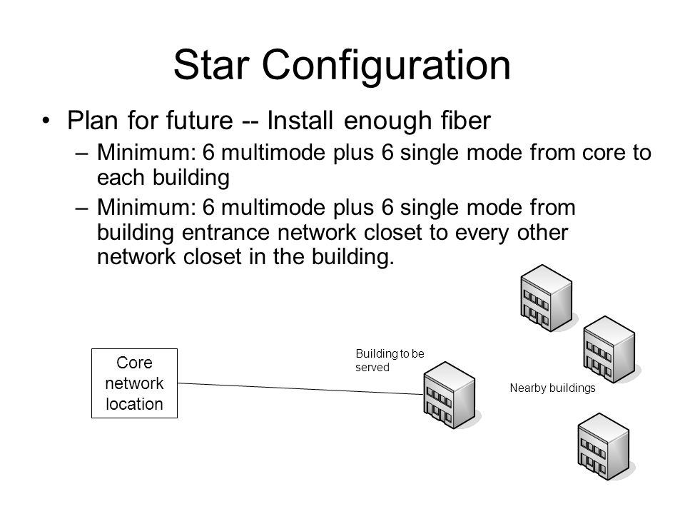 Star Configuration Plan for future -- Install enough fiber –Minimum: 6 multimode plus 6 single mode from core to each building –Minimum: 6 multimode plus 6 single mode from building entrance network closet to every other network closet in the building.