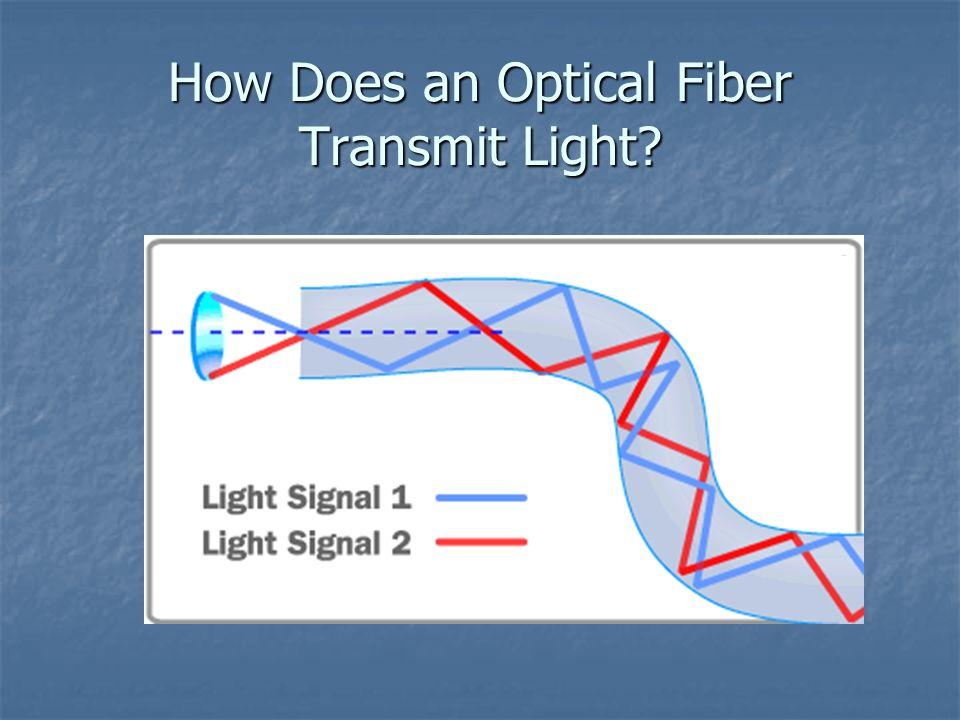 How Does an Optical Fiber Transmit Light?