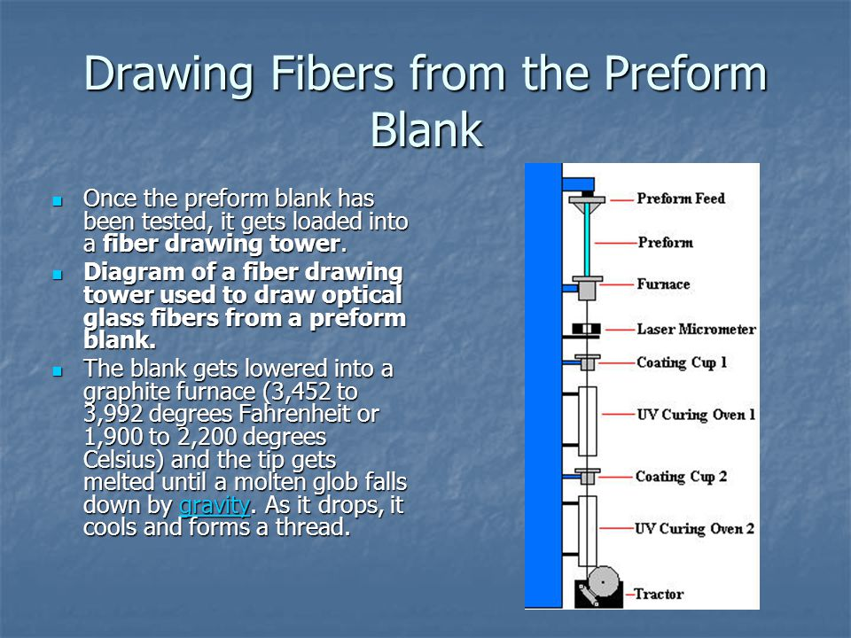 Drawing Fibers from the Preform Blank Once the preform blank has been tested, it gets loaded into a fiber drawing tower.