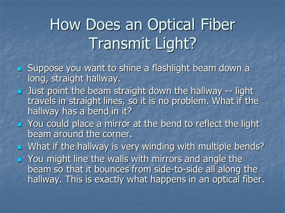 How Does an Optical Fiber Transmit Light.