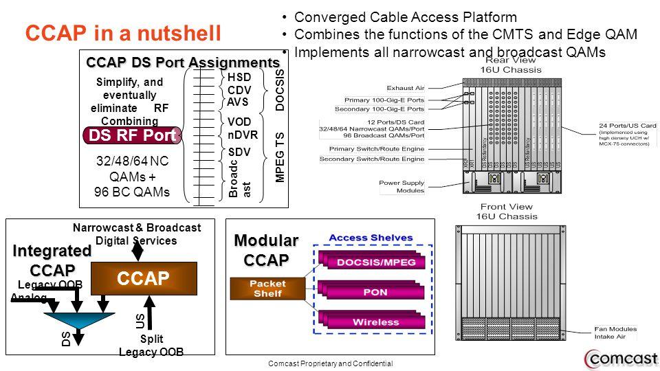 Comcast Proprietary and Confidential Integrated CCAP CCAP in a nutshell CCAP DS Port Assignments DS RF Port 32/48/64 NC QAMs + 96 BC QAMs HSD CDV VOD