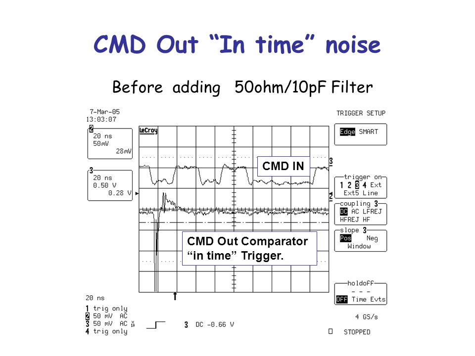 CMD Out In time noise CMD IN CMD Out Comparator in time Trigger. Before adding 50ohm/10pF Filter