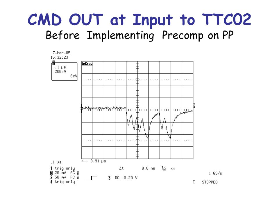 CMD OUT at Input to TTC02 Before Implementing Precomp on PP