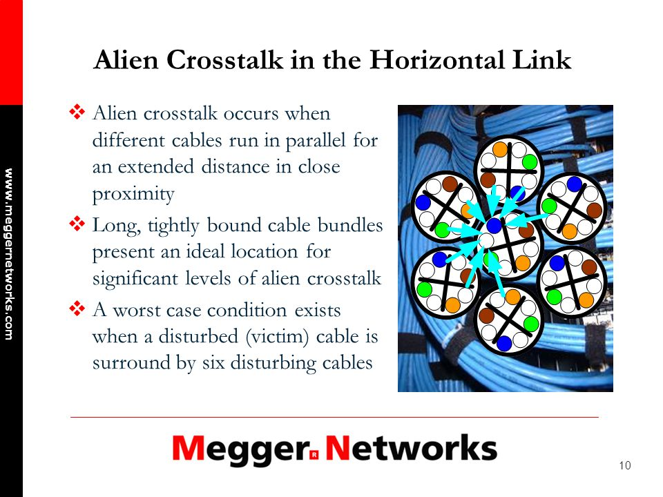 10 www.meggernetworks.com Alien Crosstalk in the Horizontal Link Alien crosstalk occurs when different cables run in parallel for an extended distance in close proximity Long, tightly bound cable bundles present an ideal location for significant levels of alien crosstalk A worst case condition exists when a disturbed (victim) cable is surround by six disturbing cables