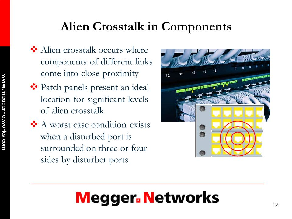 12 www.meggernetworks.com Alien Crosstalk in Components Alien crosstalk occurs where components of different links come into close proximity Patch panels present an ideal location for significant levels of alien crosstalk A worst case condition exists when a disturbed port is surrounded on three or four sides by disturber ports