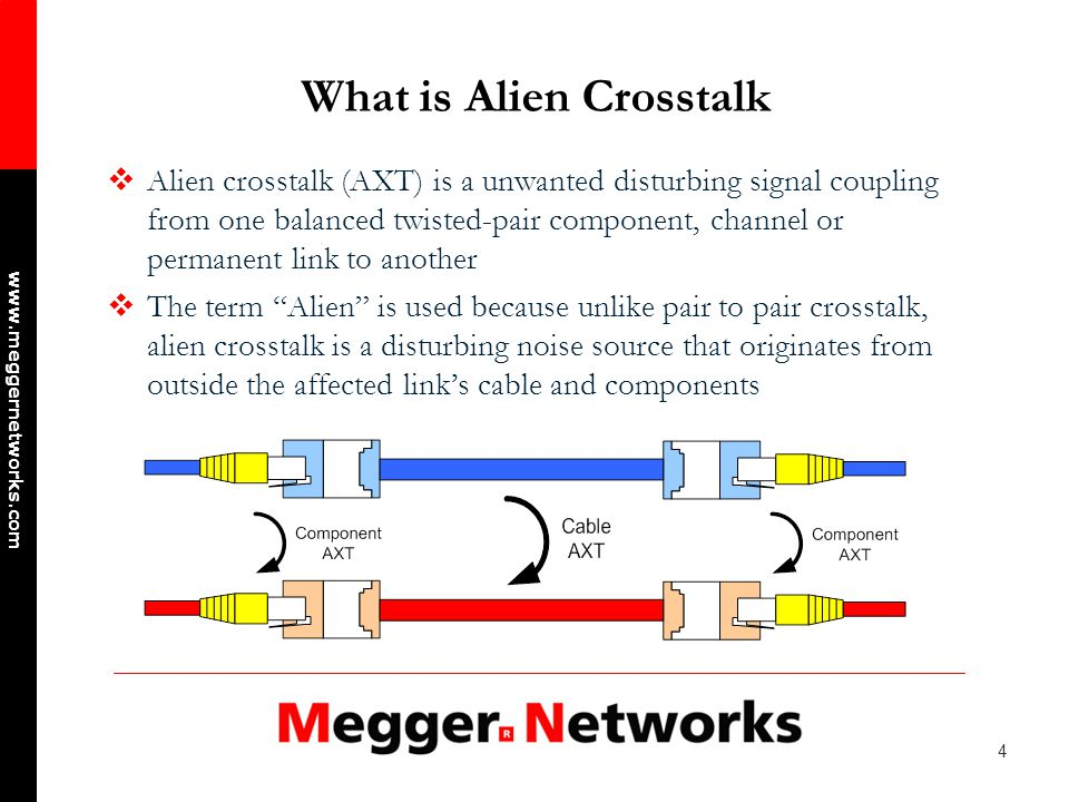 25 www.meggernetworks.com Create a Quality Plan (cont) A good quality plan that considers and incorporates the elements in the previous slides will reduce installation and certification time while increasing confidence in installations ability to meet alien crosstalk requirements
