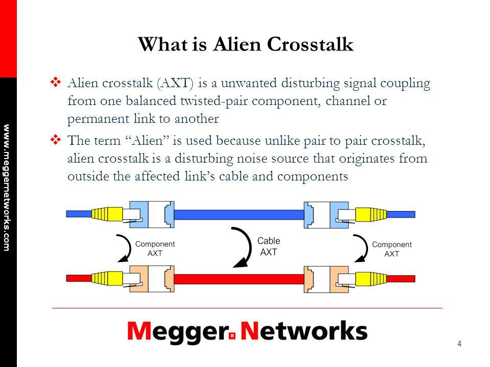 35 www.meggernetworks.com Link Certification
