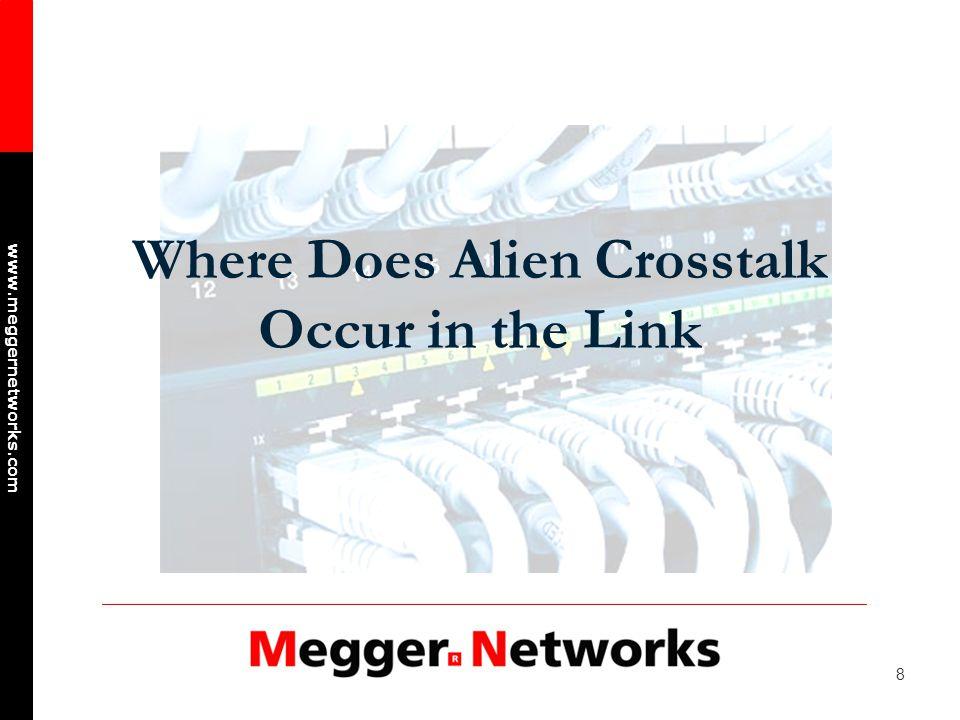 39 www.meggernetworks.com Typical PSAACRF Test Setup