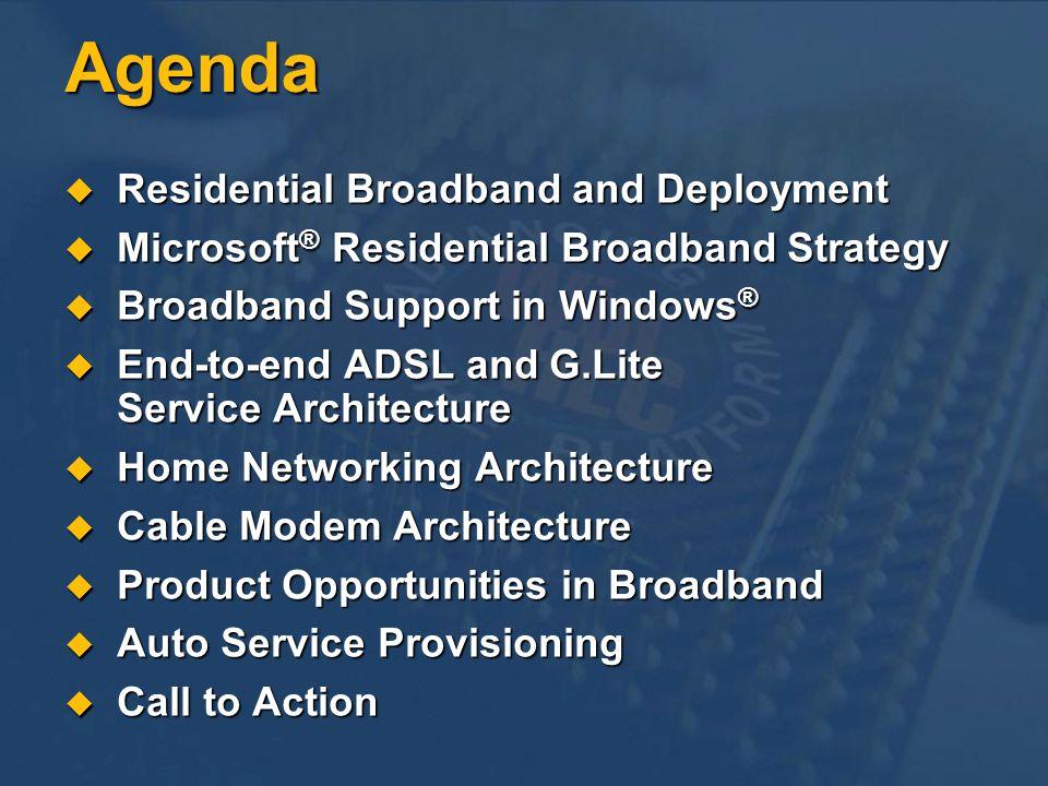 Agenda Residential Broadband and Deployment Residential Broadband and Deployment Microsoft ® Residential Broadband Strategy Microsoft ® Residential Br